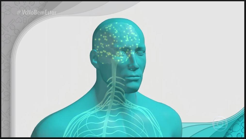 Teste genético na psiquiatria